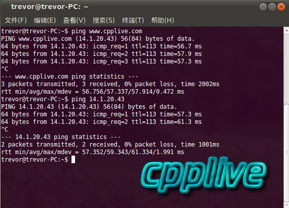 Ping www.cpplive.com